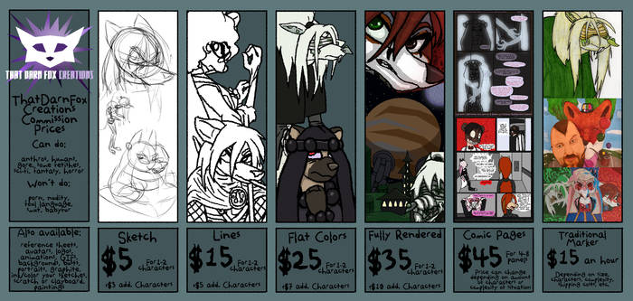 2021 Commission Prices