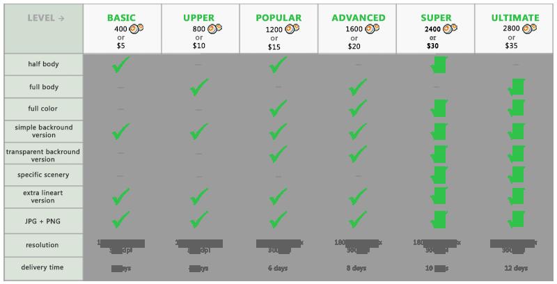 Price List 2 by Okashy