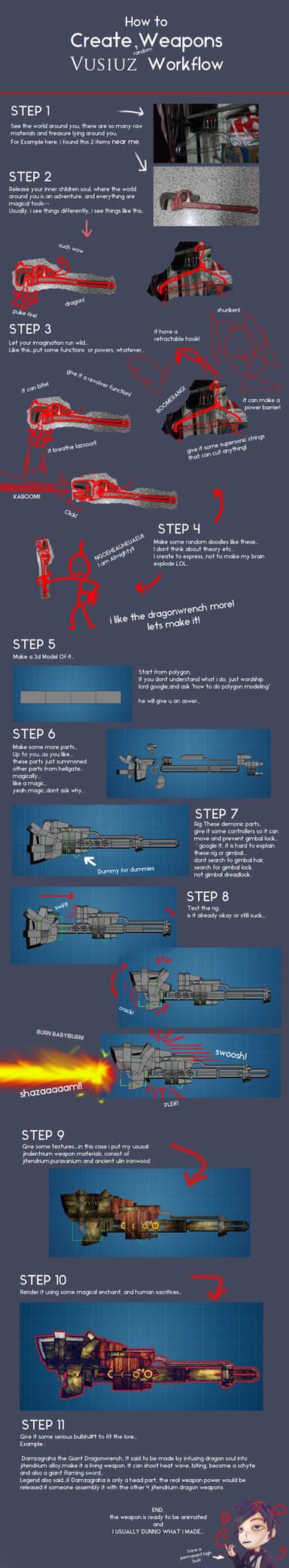 Vusiuz Workflow: How to Create Weapons!