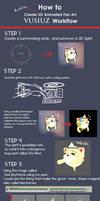 Vusiuz Workflow: How to Create 3D Animated Fan Art