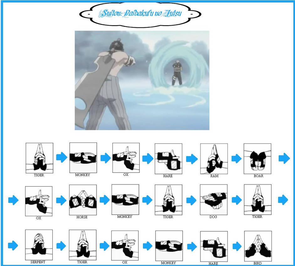 Jutsu Instruction: Suiton: Daibakufu no Jutsu by ...