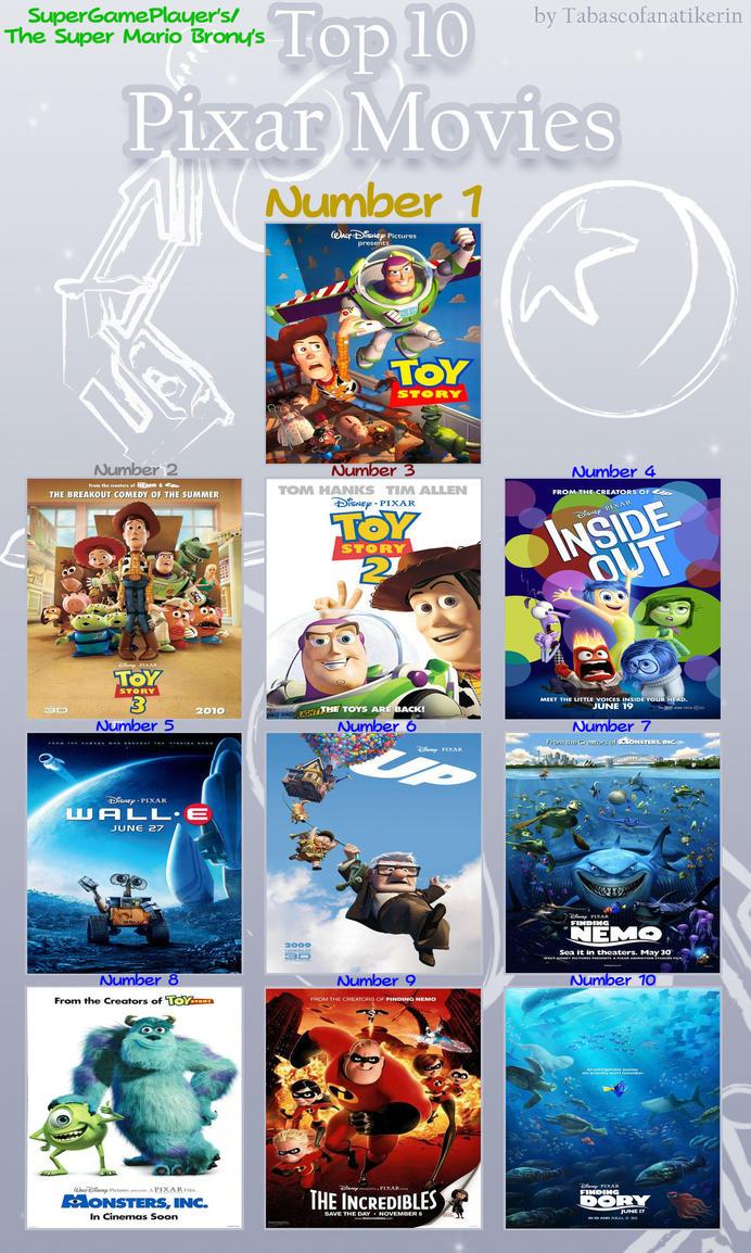 sgp u0026 39 s top 10 pixar movies by supergameplayer on deviantart