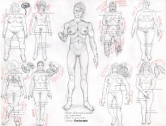 Miranda Lassiter - Lab Notes by Bloodywedd