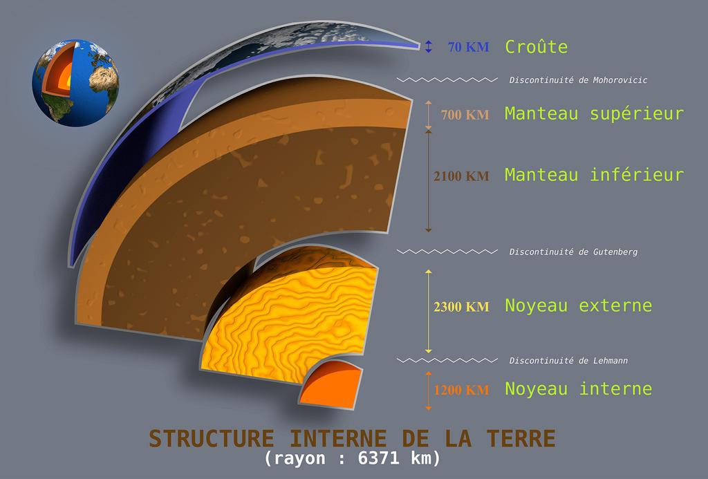 structure interne de la terre by dohuboy on deviantart. Black Bedroom Furniture Sets. Home Design Ideas