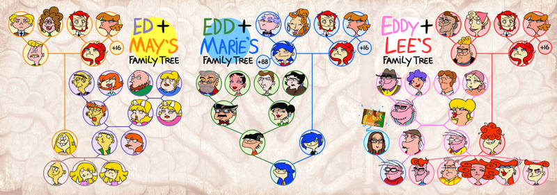 Ed, Edd and Eddy's confusing family tree