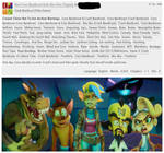 The most disgusting Crash Bandicoot fanfic ever? by ReturnOfXand96