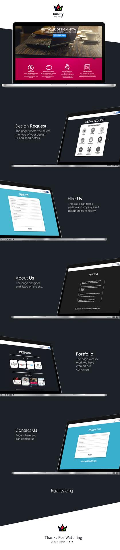 Kuality Web Design by MarkARTGD