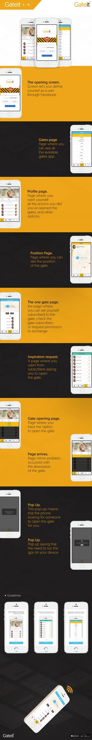 Gateit - App Design