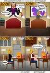 Struggles with Humor: Change can be Funny 1 by HariCoelho