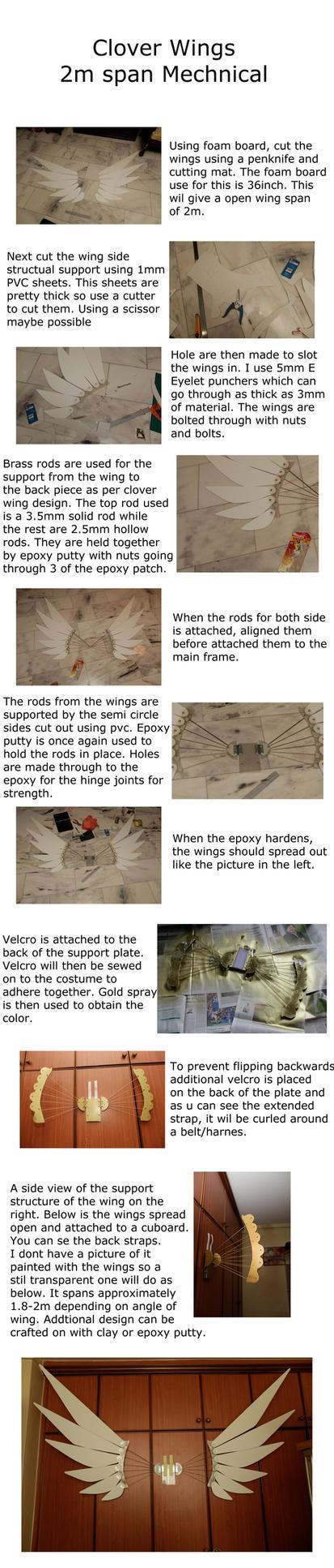 Props: Clover Wings by zerartul
