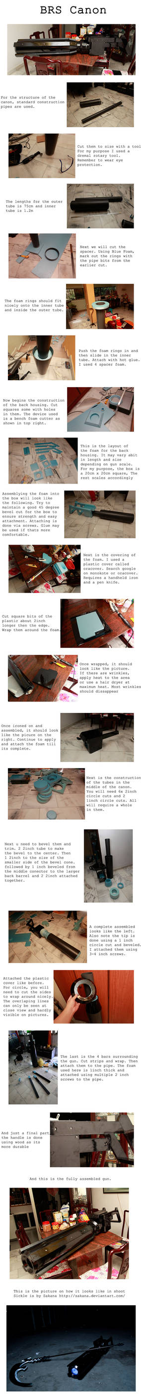 BRS Canon Tutorial
