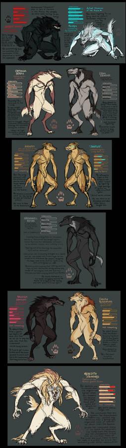 Dragon age - Werewolf Arena Au
