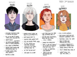 [NSEH] 2nd Season - Main Characters by M-F-W