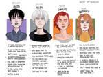 [NSEH] 2nd Season - Main Characters