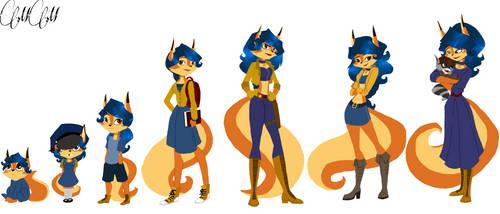 Camelita Fox/timeline by BoringRaccoon