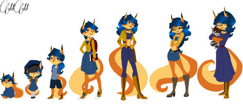 Carmelita Fox/timeline