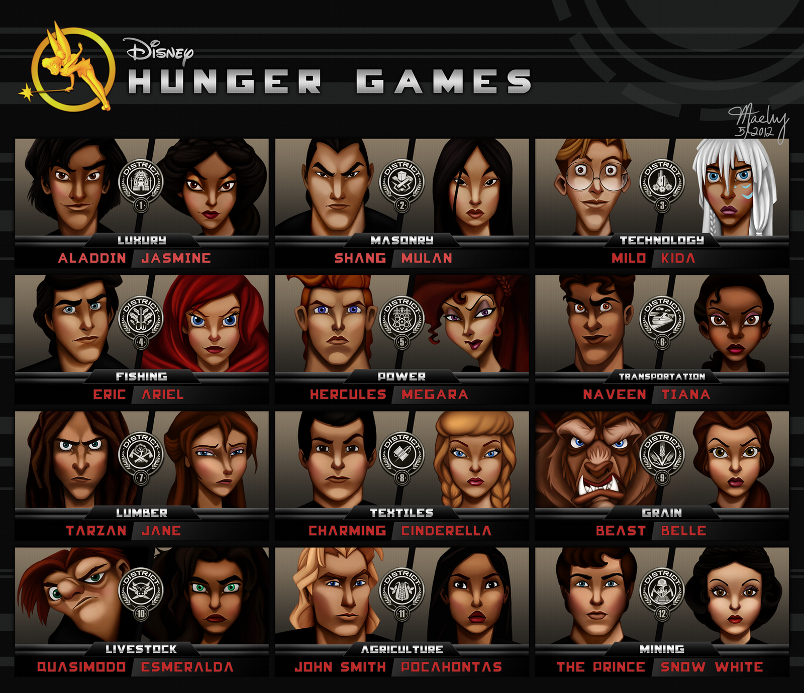Disney Hunger Games by blastedgoose