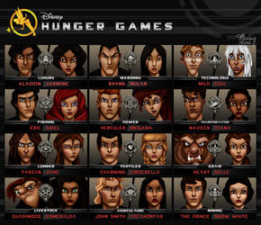 Disney Hunger Games by blastedgoose