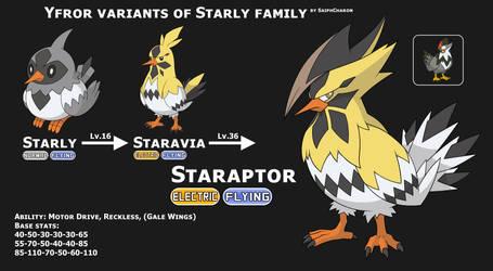 Yfror Starly family