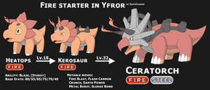 Yfror Fire Starter