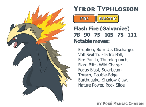 Yfror Typhlosion