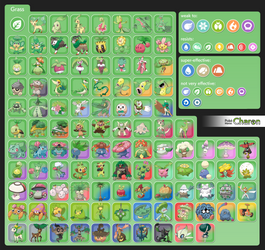 Charon's Fanmade PKMN Types - Grass Revised