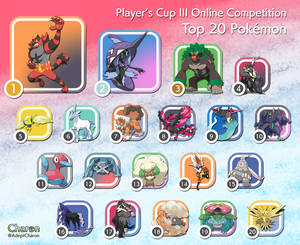 Players cup 3 competition Top 20 Pokemon