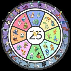 random 25th anniversary game idea