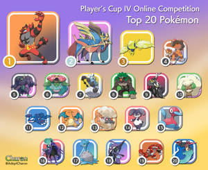 Players cup 4 competition Top 20 Pokemon