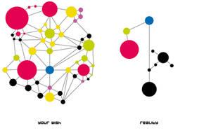 social network boom by spicone