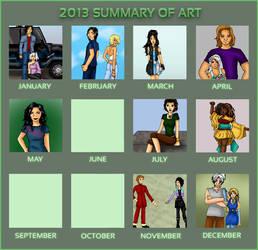 2013 Summary In Art