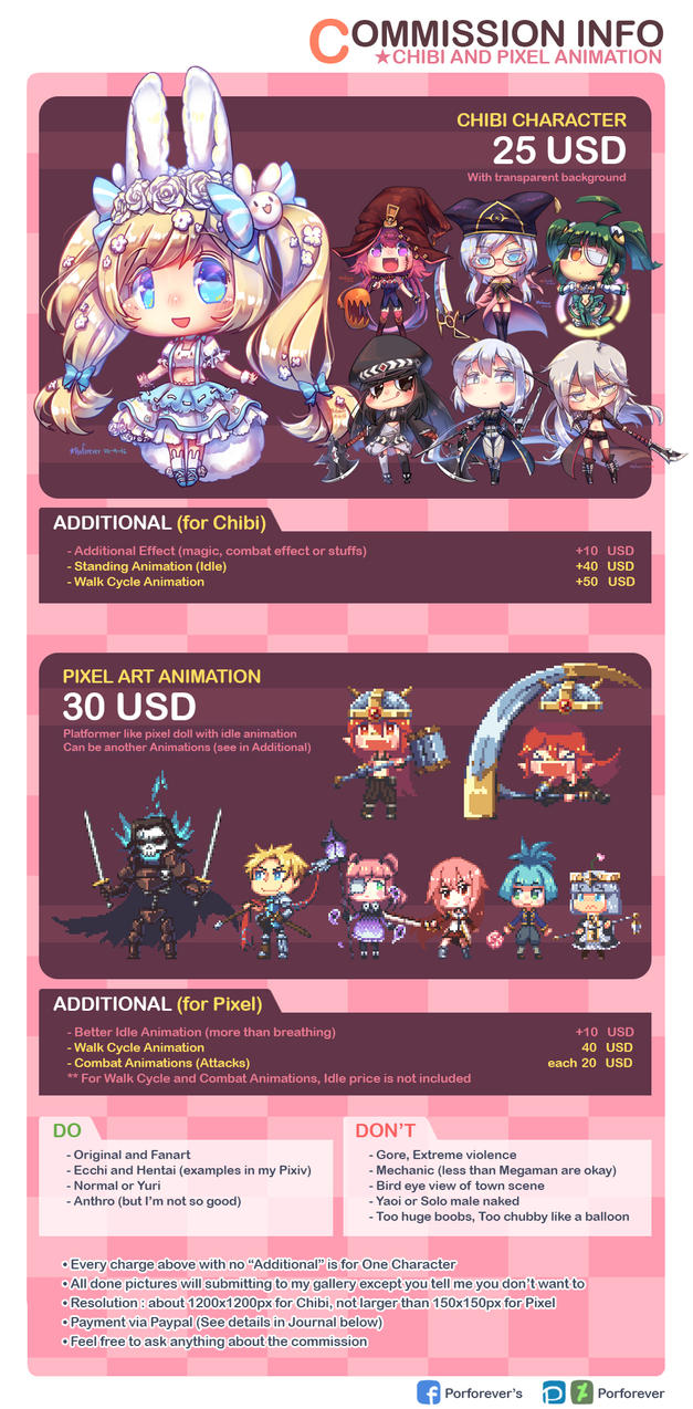 Commission Info2.0 - Chibi and Pixel Animation by Porforever