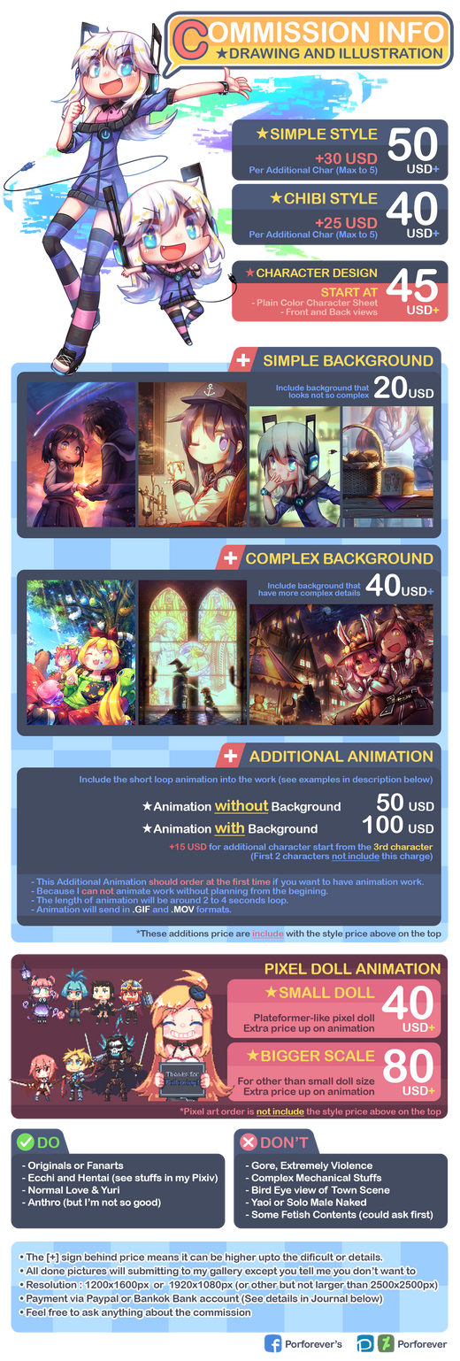 Commission Info 3.1 by Porforever
