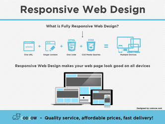 Responsive-design-by-codcow