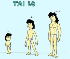 tai lo before and after by sprucehammer