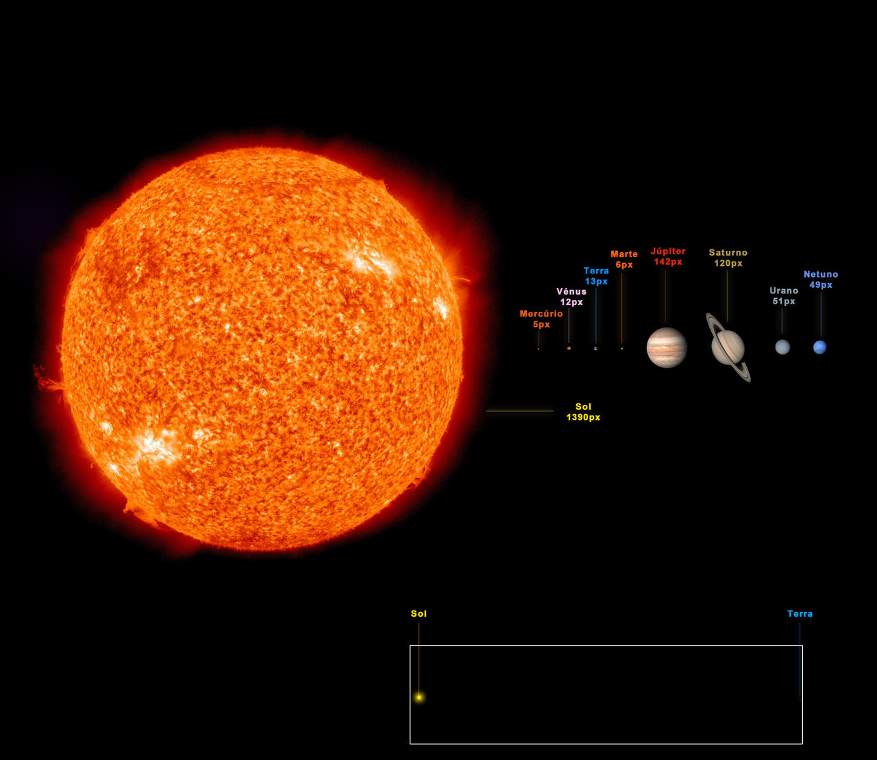 solar system real size -#main