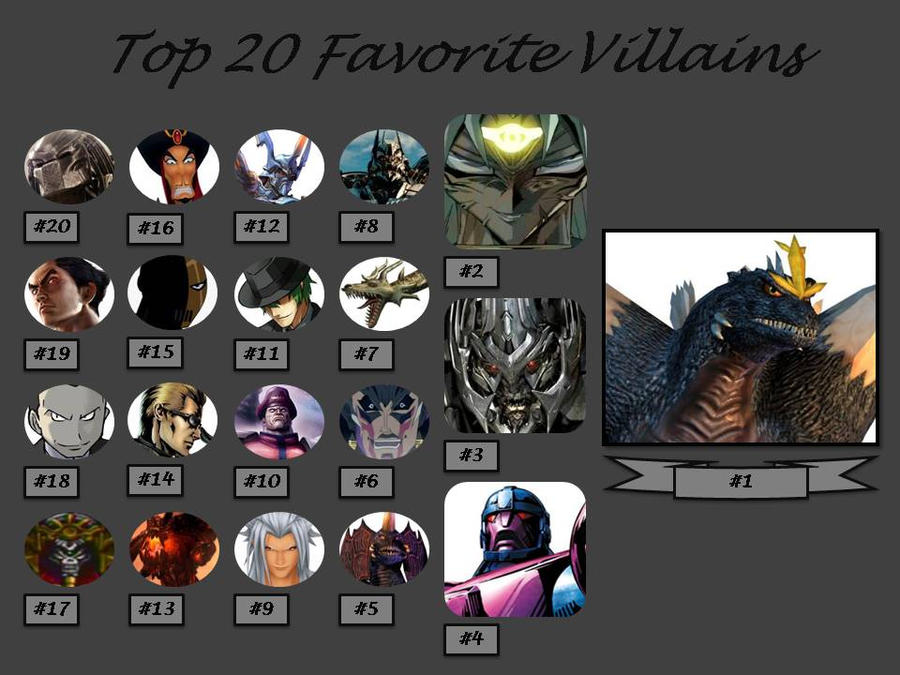 Top 20 Villains by artdog22
