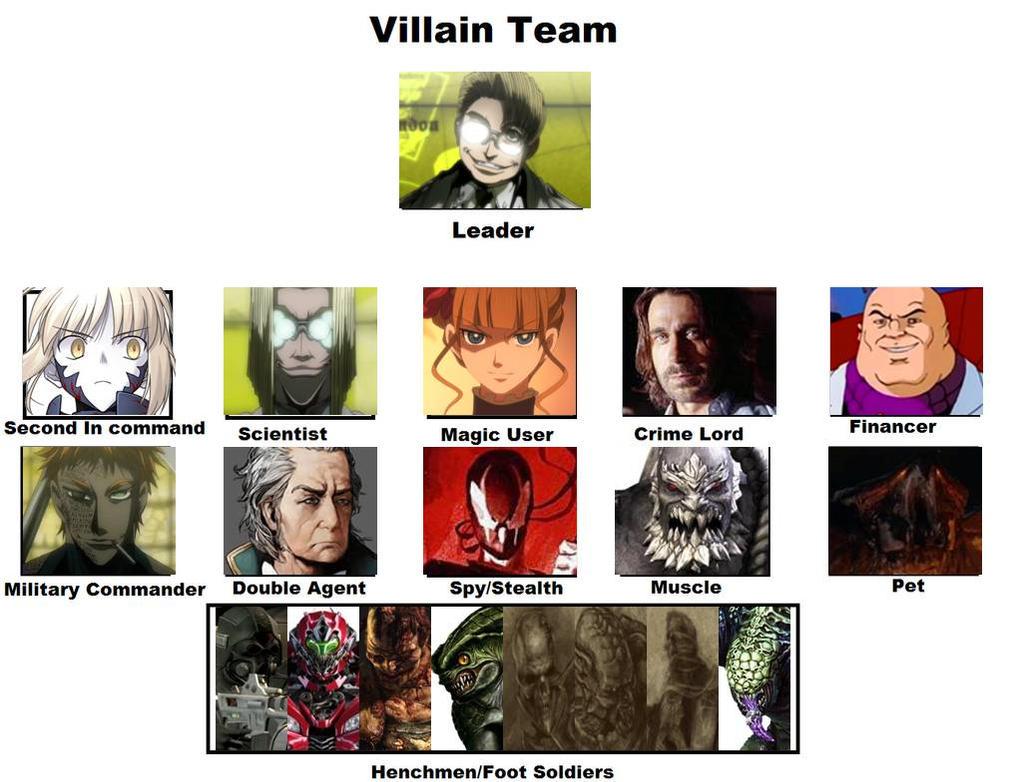 My Villain Team Meme By Artdog22 On DeviantArt