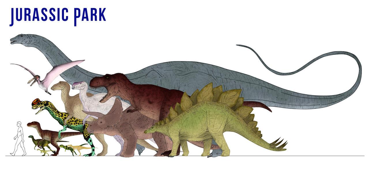 Jurassic park saga favourites by rogerrex on deviantart - Liste dinosaures ...