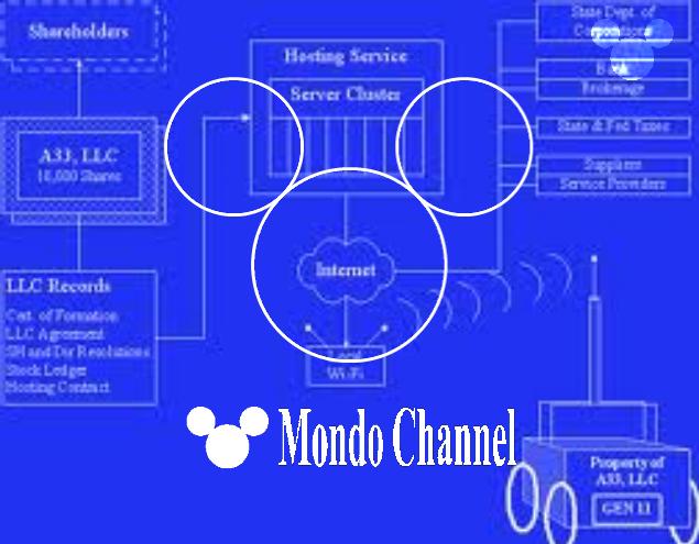 Mondo channel custom ident blueprint by lukesamsthesecond on mondo channel custom ident blueprint by lukesamsthesecond malvernweather Gallery