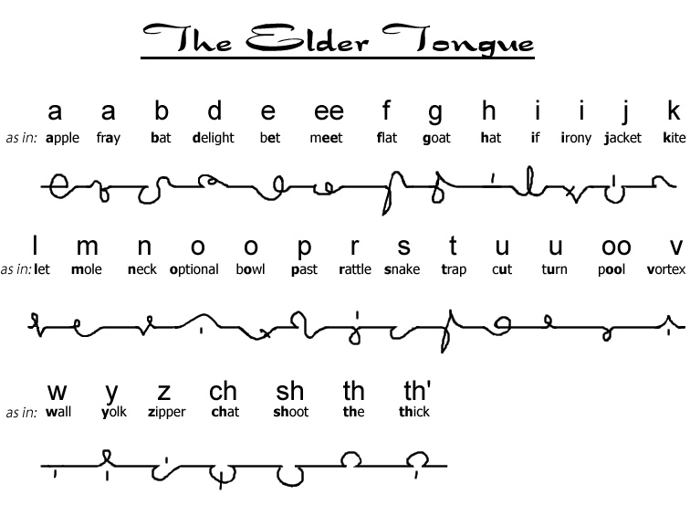 elvish writing generator Tengwar origin jrr tolkien created many languages throughout his life he wrote in one of his letters that the tales of middle-earth (the hobbit, the lord of the rings, the silmarillion, etc) grew from these languages, rather than the languages being created for use in the stories.