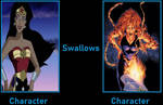 Wonder Woman Swallows Cheetah!
