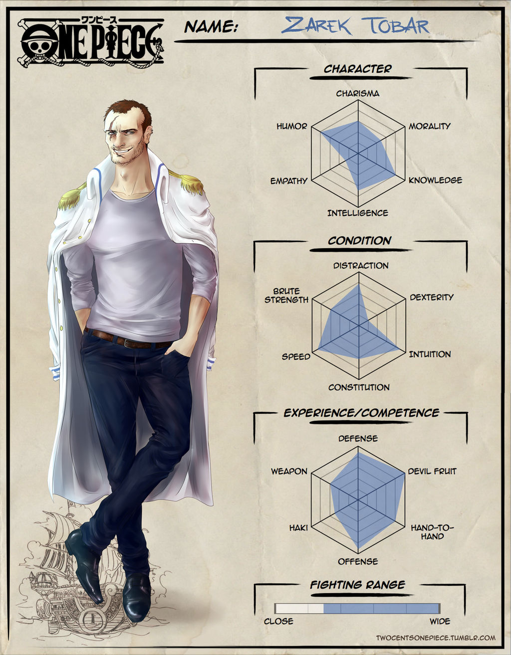 Zarek Tobar's ability chart by artJou