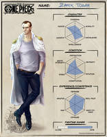 Zarek Tobar's ability chart by artJou