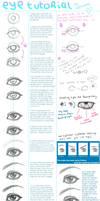 Step x Step Tutorial: Eyes