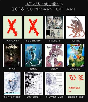 2018 AJ's Summary of Art
