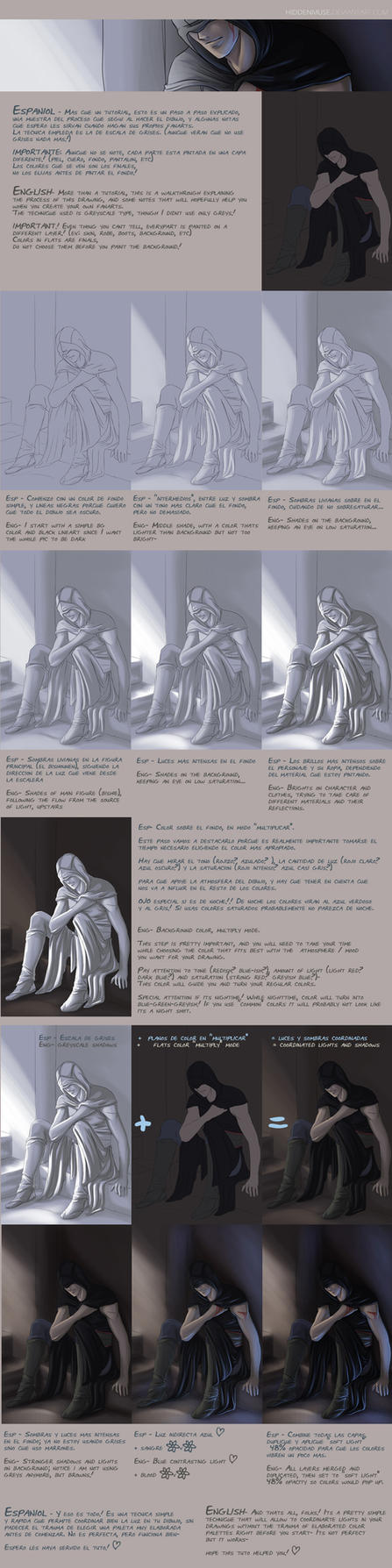 Walkthrough - tutorial by hiddenmuse