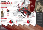 WW II Infographic