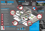 Villa Savoye Infographic