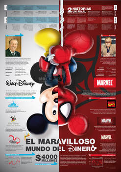 Disney VS Marvel Infographic